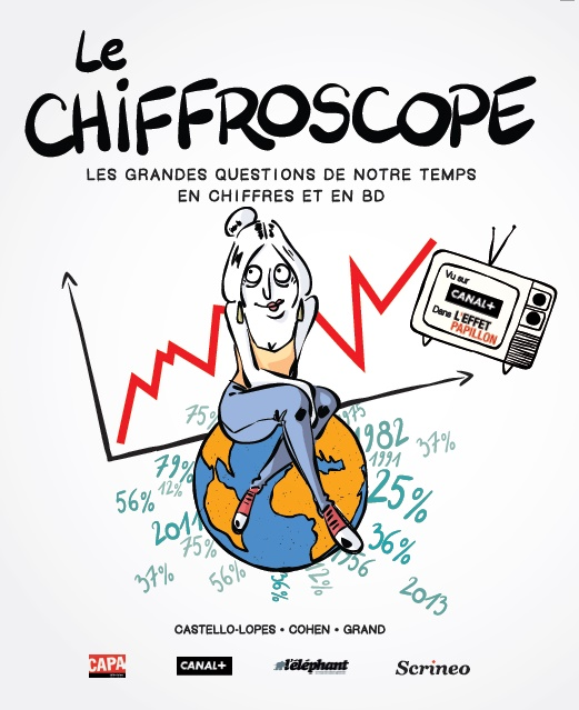 Le Chiffroscope, bd chez Scrinéo de Castello-Lopes, Cohen