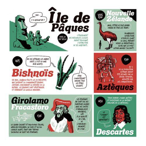 Le Petit livre de l'écologie, bd chez Dargaud de Bourhis